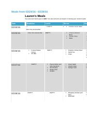 Entire Meal Summary Assn 2
