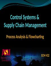 Ch.5 - Process Analysis & Flowcharting (Small File).pptx