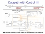Lect5 - 1 - Multicycle_datapath