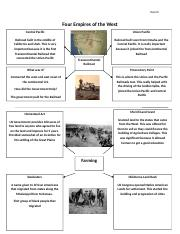 Module 1 Lesson 3 Practice Activity Graphic Organizer Am Hist Four Empires of the West (Repaired).do
