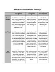 French 3_4_4H Class Participation Rubric