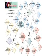 EVALUATION PSYCHOLOGY MIND MAP.pdf