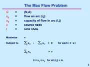 Introduction to Maximum Flows notes