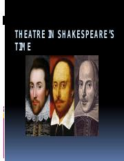 Theatre in Shakespeare's Time Blackboard