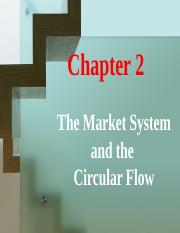 2 - The Market System and Circular Flow.ppt