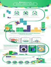 GR-Infographic_Just-Got-Better_Bahasa_ID.pdf