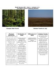 11Earth Science Q2 - Activity 1.4.1 - The Water Cycle in Differing Biomes.docx