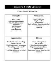 SWOT Template (1)
