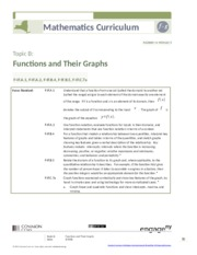 Algebra I module 2 lesson 11 - Lesson 11 NYS COMMON CORE