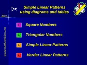 S3_General_Chapter17_TJ_Linear_Patterns