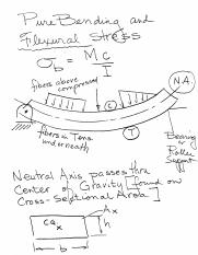 Ch4-BendingStress-notes-examples-F11