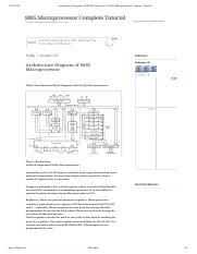 8080 microprocessor architecture pdf books