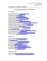 arts230_r6_list_of_recommended_websites_for_art_museums.doc