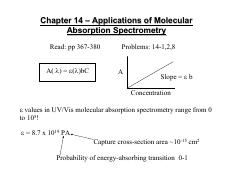 Chapter14ApplicationsOfMolecularAbsorptionSpectrometry