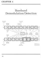 Chapter 3 - BASEBAND DEMODULATION - DETECTION