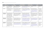 Revised post rubric