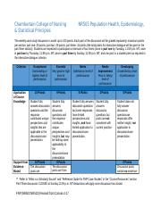NR510_Case_Study_Guidelines_& Grading_Rubric.docx
