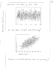 AutoCorrelated%20data%20charts