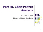 Part 3B. Chart Pattern Analysis