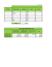 Modual Four assignment Labor Hours- Examin actual cost.xlsx