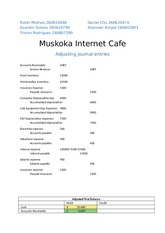 Adjusting journal Assignment entries muskoka internet cafe
