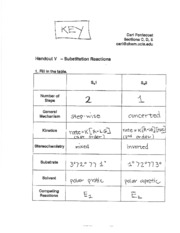 Answer_Key_to_Practice_MT_2[1]