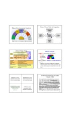 06_supplement_Popular Strategy Diagrams