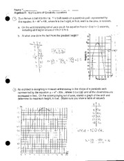 Applications of Quadratic Functions
