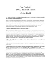 BOSU Balancer Trainer Case Study
