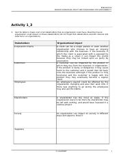 BSBSUS 501_Act1-3-1-rs.doc