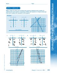 Renken Deralus - Graphing Systems of Equations.pdf