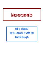 Chapter 2 PowerPoint MACRO