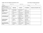 Outcome K Rubric for Using Modern Engineering Tools - Civil