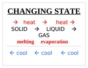 Solids_liquids_gases_display