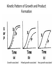 2 Patterns of growth and product formation posted.pptx