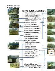 MTM Lab Layout.docx