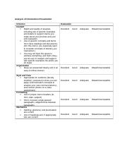 P1 Analysis of Introduction Presentation Rubric