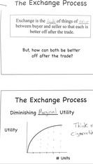 The Exchange Process