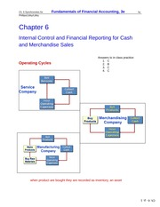 ch. 6 - Financial Reporting