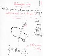 PHYS205_CourseNotes_Chapter34