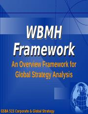 WBMH Framework for Global Strategy Analysis.ppt