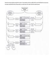 A&P Module 10 Sensory Assignment Concept Map.docx