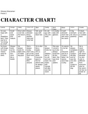 Character Chart _Mice and Men - girl on the ranch and she always ...