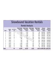 Snowbound Vacation Rentals Analysis2.xlsx