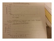 homework with scatterplots