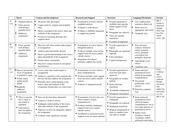 101&rhet.analysis rubric-2.0