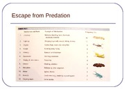 Ecology Escape from Predation