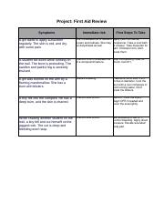 first aid review chart.PDF