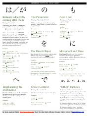 japanese-particles-cheatsheet1