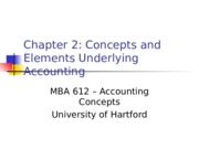 MBA612 Chapter 2 Online(1).ppt